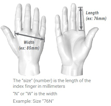 How to Measure for NFPA Glove Size