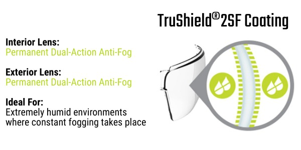 HexArmor TruShield 2SF anti-fog safety glasses lens coating technology